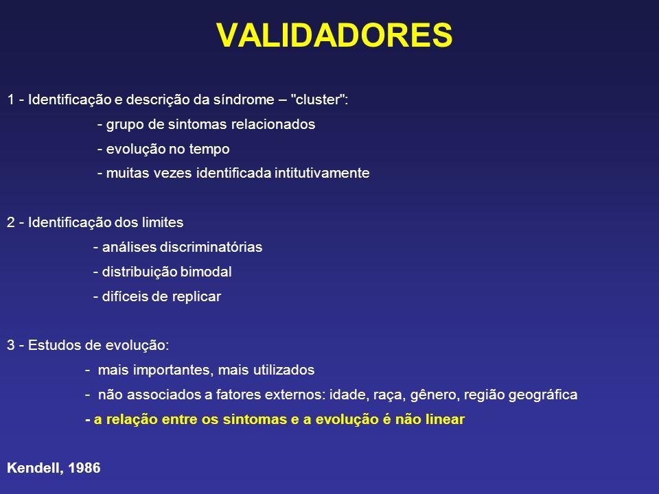 VALIDADORES 1 - Identificação e descrição da síndrome – cluster :