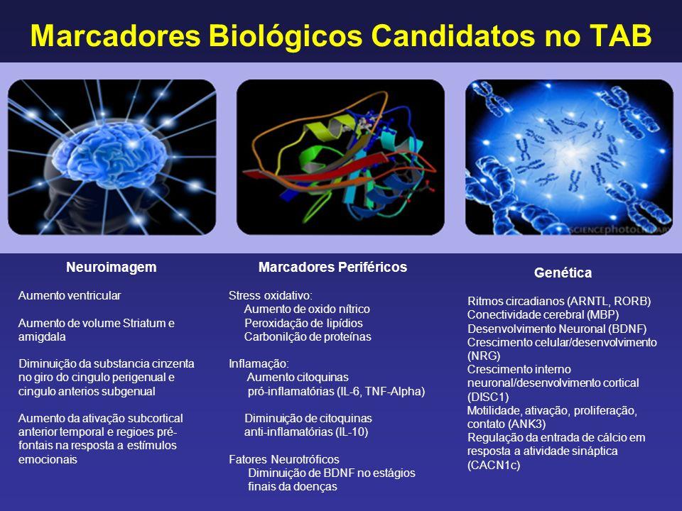 Marcadores Biológicos Candidatos no TAB