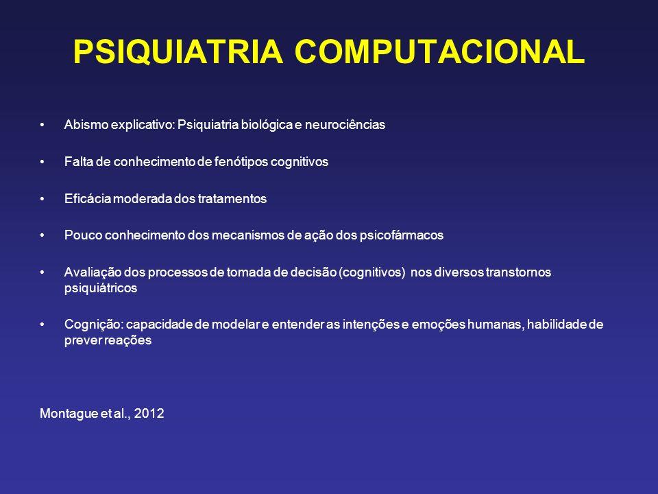 PSIQUIATRIA COMPUTACIONAL