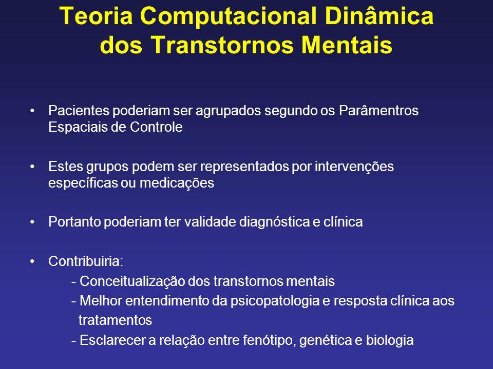 Teoria Computacional Dinâmica dos Transtornos Mentais