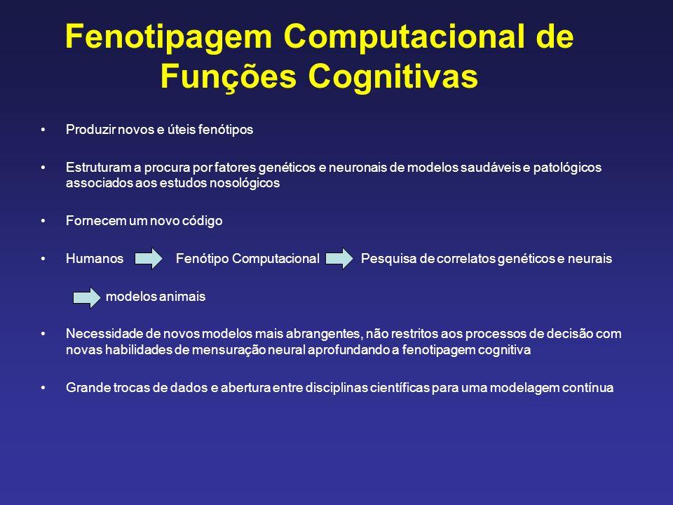 Fenotipagem Computacional de Funções Cognitivas