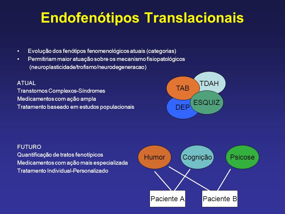 Endofenótipos Translacionais