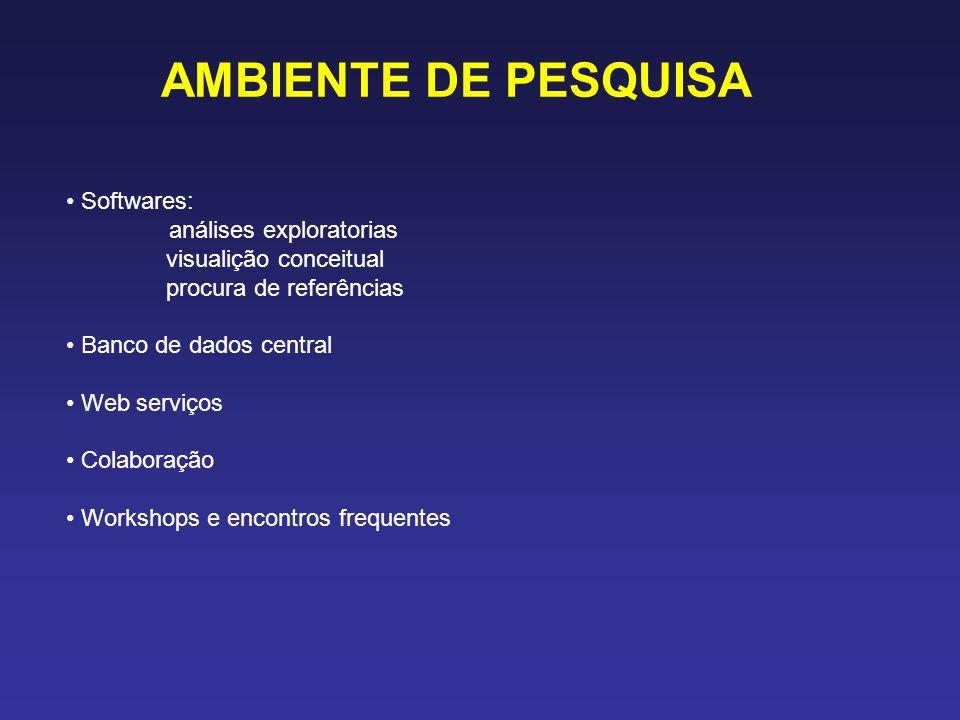 AMBIENTE DE PESQUISA Softwares: análises exploratorias