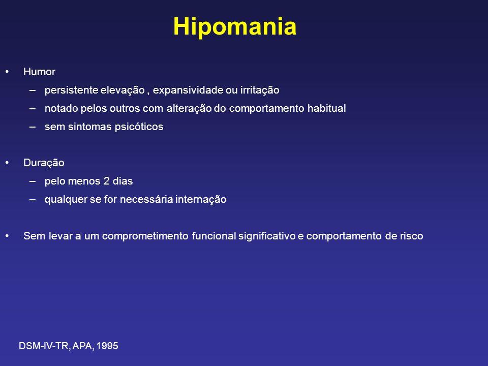 Hipomania Humor persistente elevação , expansividade ou irritação