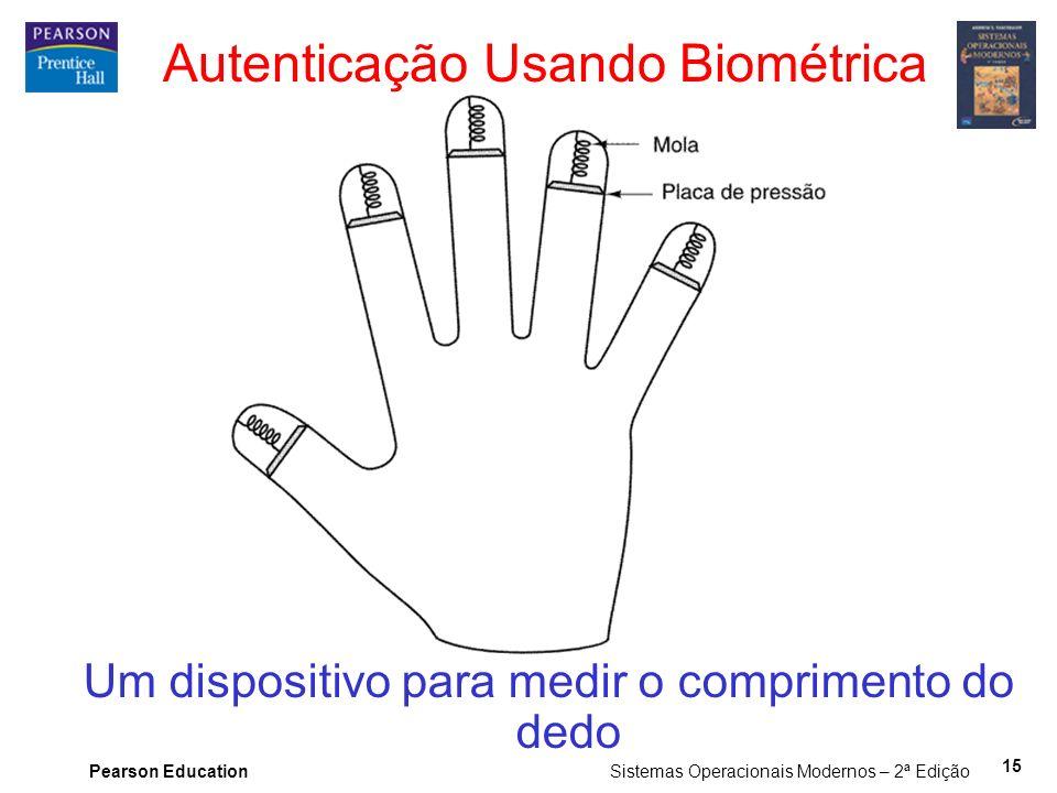 Autenticação Usando Biométrica