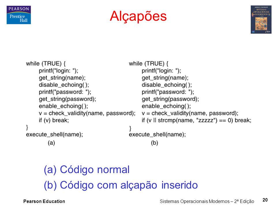 Alçapões (a) Código normal (b) Código com alçapão inserido