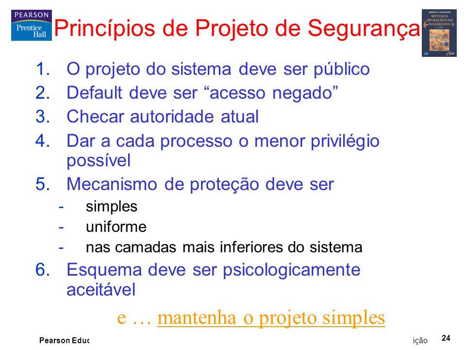 Princípios de Projeto de Segurança