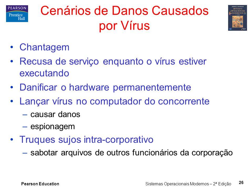 Cenários de Danos Causados por Vírus