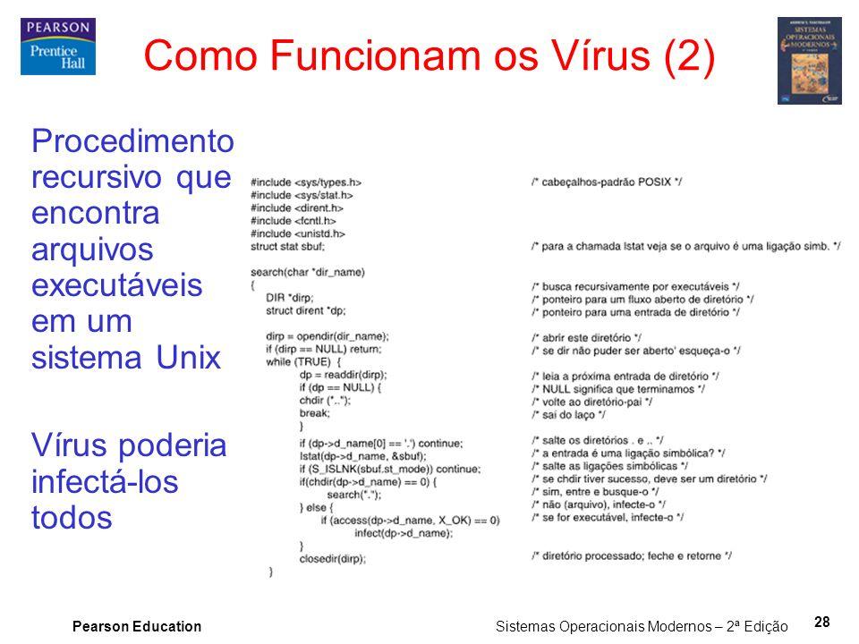 Como Funcionam os Vírus (2)