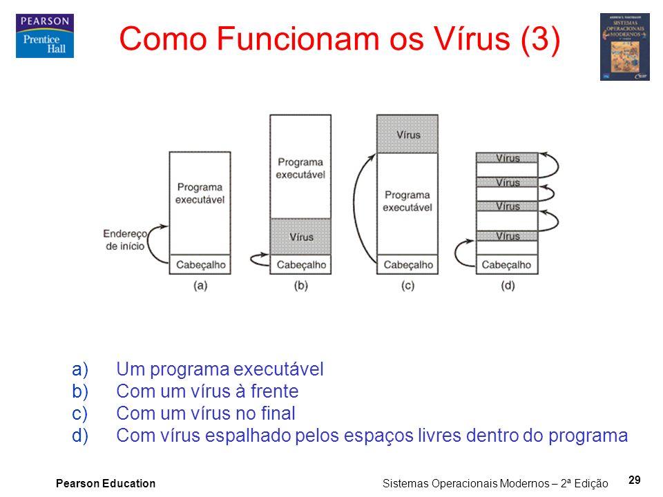 Como Funcionam os Vírus (3)