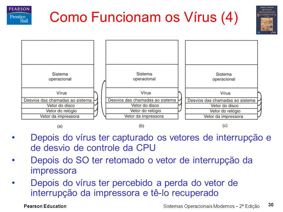 Como Funcionam os Vírus (4)