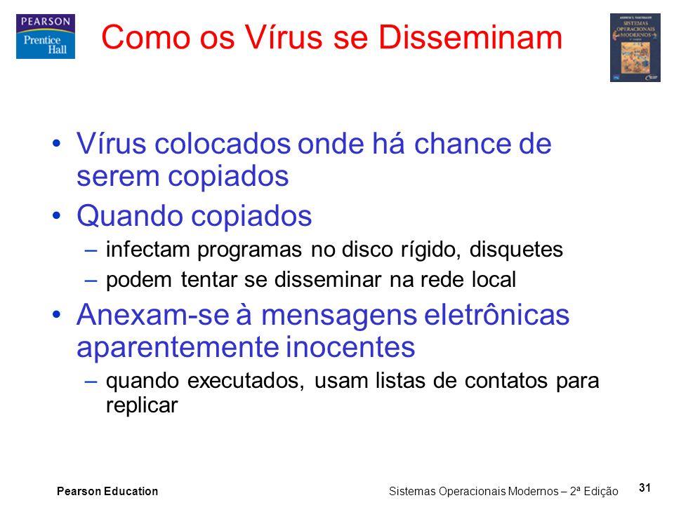 Como os Vírus se Disseminam