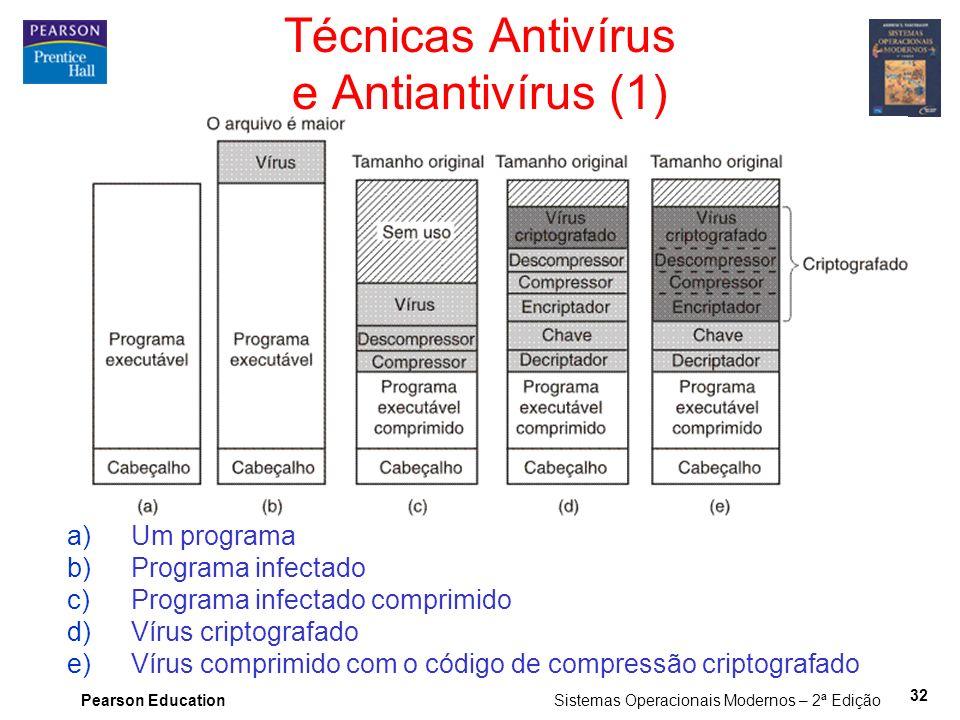 Técnicas Antivírus e Antiantivírus (1)