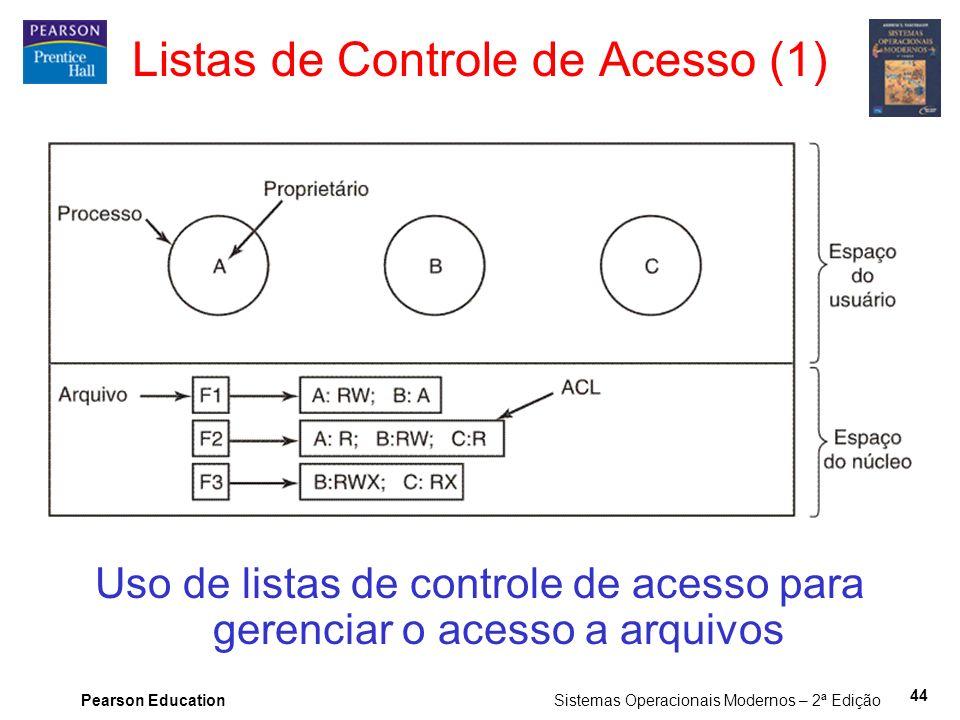 Listas de Controle de Acesso (1)