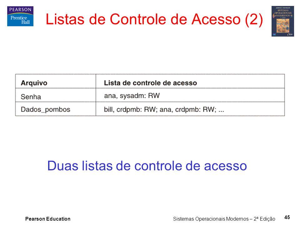 Listas de Controle de Acesso (2)