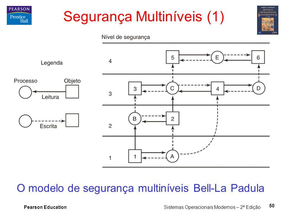 Segurança Multiníveis (1)