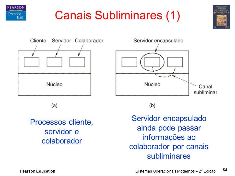 Canais Subliminares (1)