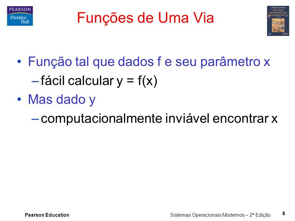 Funções de Uma Via Função tal que dados f e seu parâmetro x