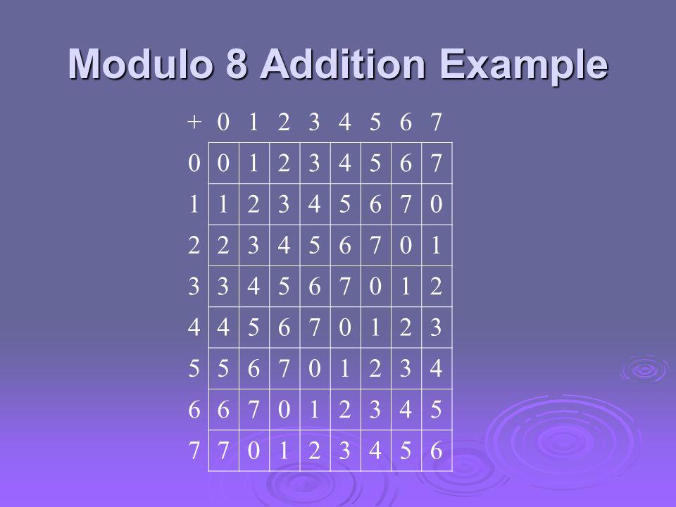 Modulo 8 Addition Example