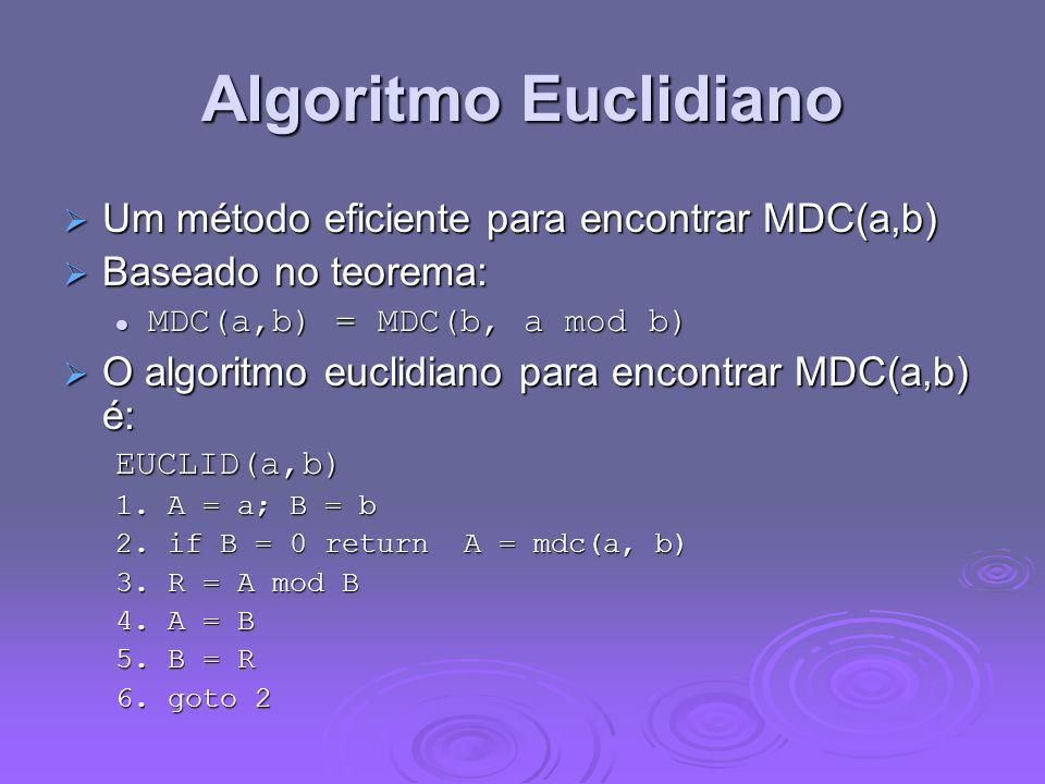 Algoritmo Euclidiano Um método eficiente para encontrar MDC(a,b)