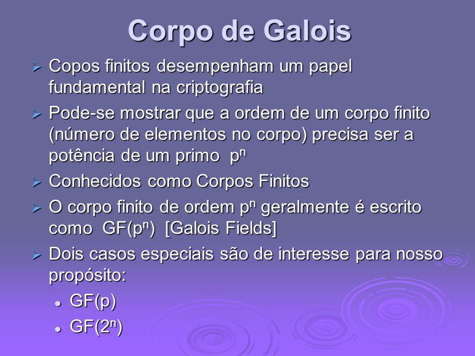Corpo de Galois Copos finitos desempenham um papel fundamental na criptografia.