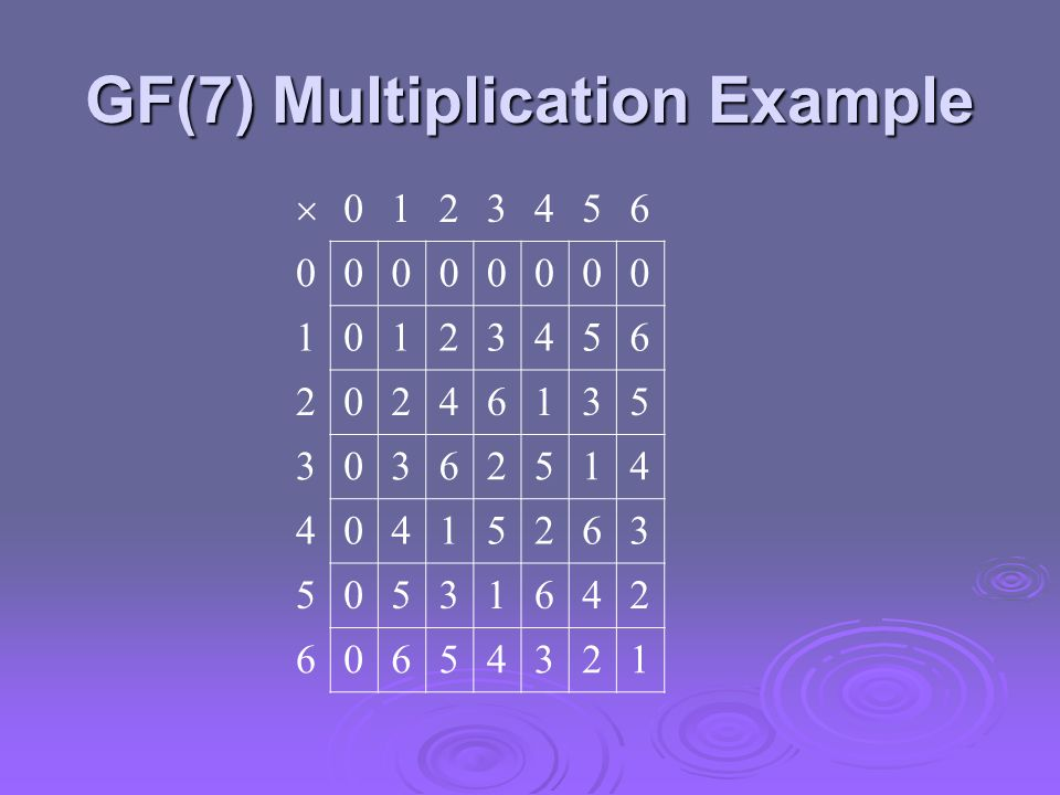 GF(7) Multiplication Example