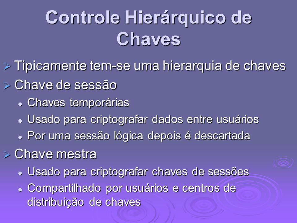 Controle Hierárquico de Chaves