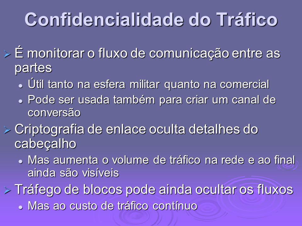 Confidencialidade do Tráfico