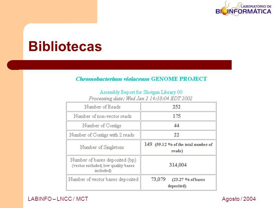 Bibliotecas LABINFO – LNCC / MCT Agosto / 2004