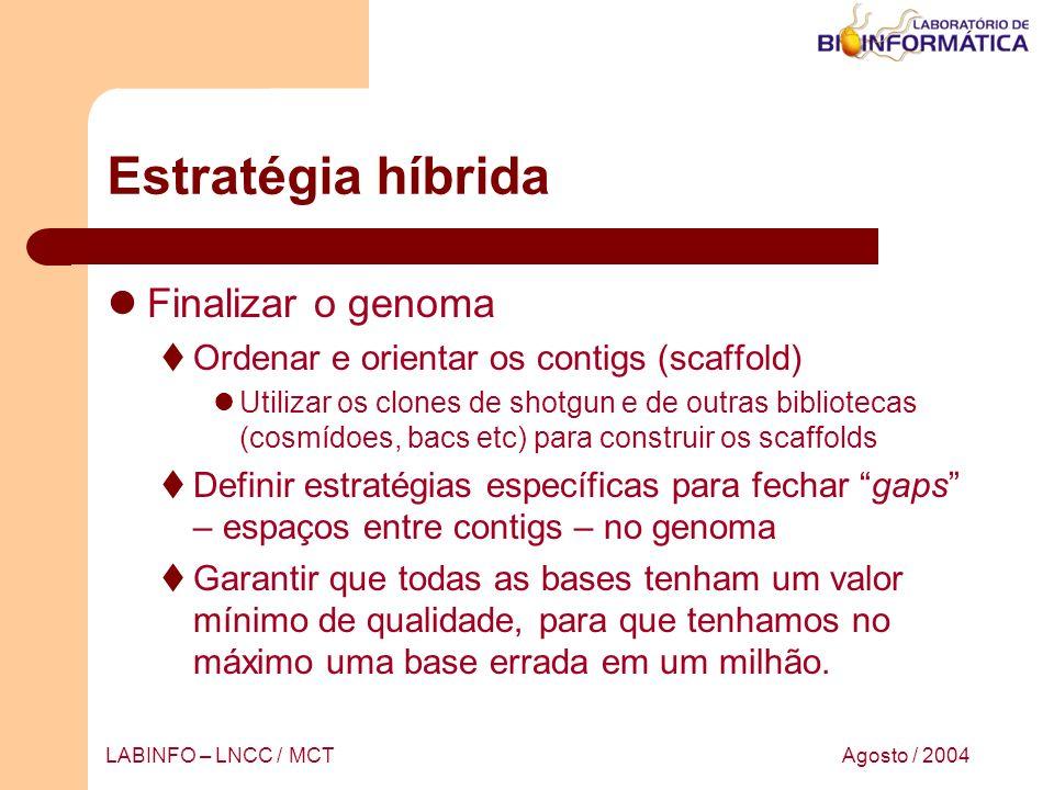 Estratégia híbrida Finalizar o genoma