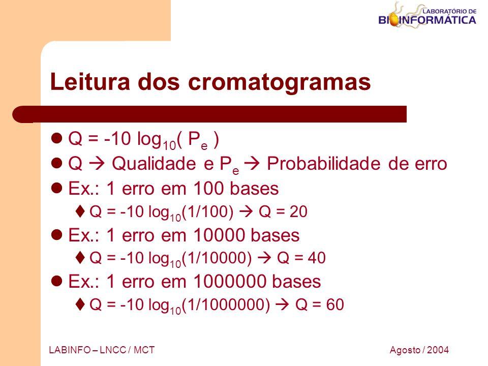 Leitura dos cromatogramas