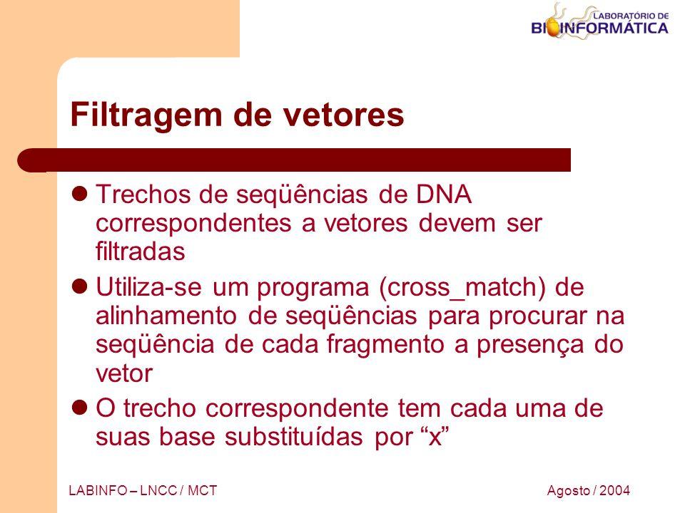 Filtragem de vetores Trechos de seqüências de DNA correspondentes a vetores devem ser filtradas.
