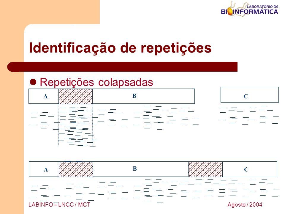 Identificação de repetições