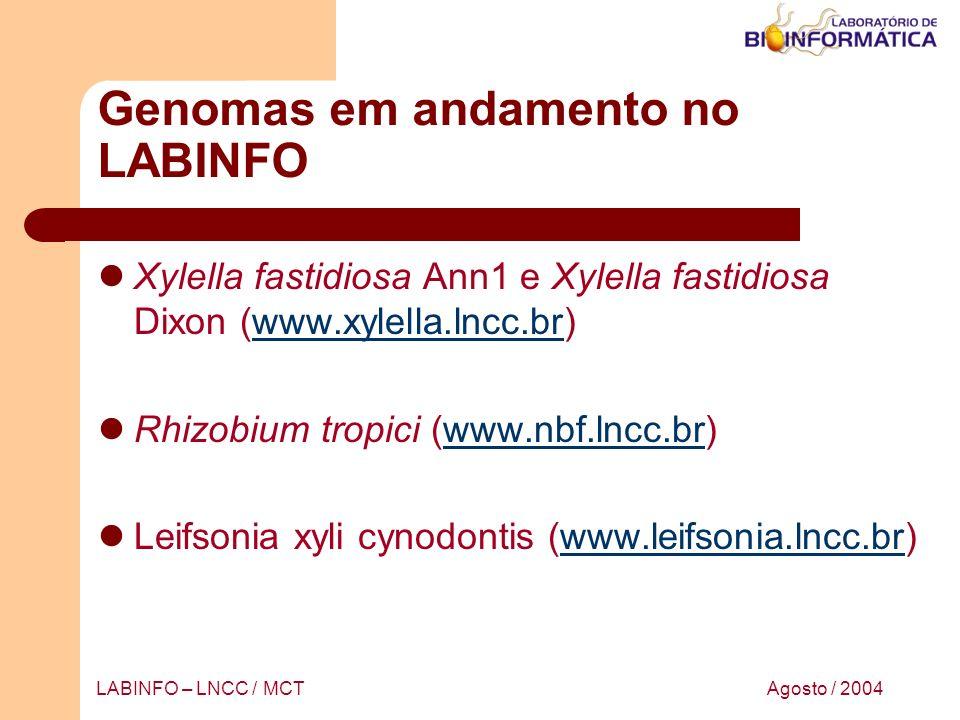 Genomas em andamento no LABINFO