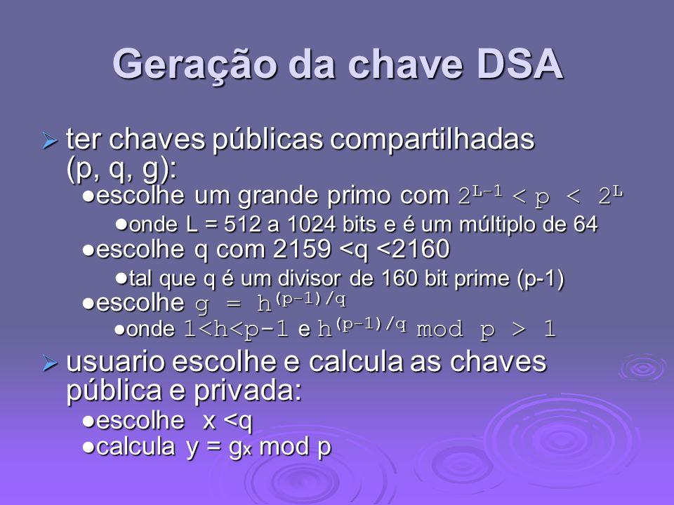 Geração da chave DSA