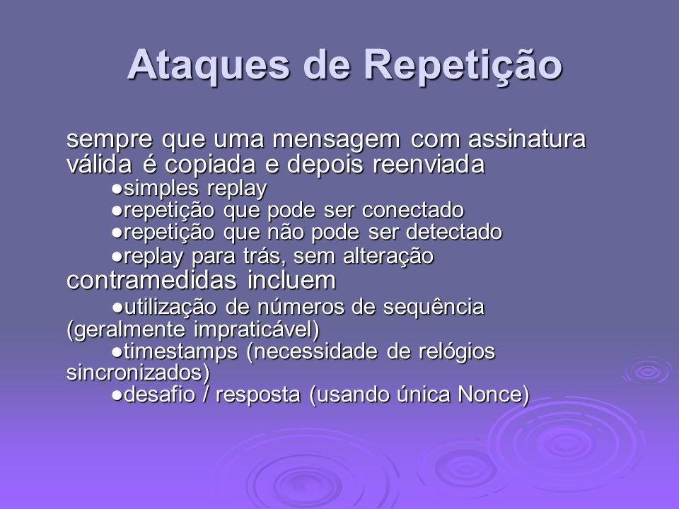 Ataques de Repetição