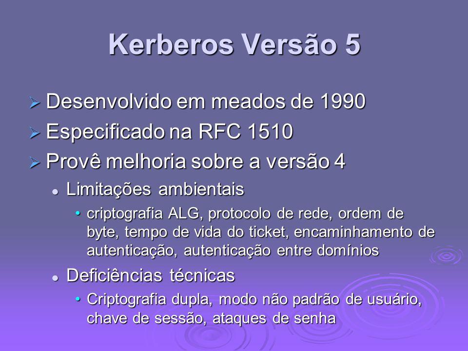 Kerberos Versão 5 Desenvolvido em meados de 1990