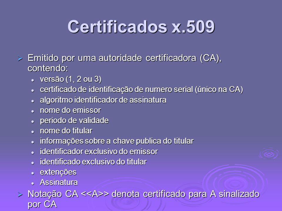 Certificados x.509 Emitido por uma autoridade certificadora (CA), contendo: versão (1, 2 ou 3)