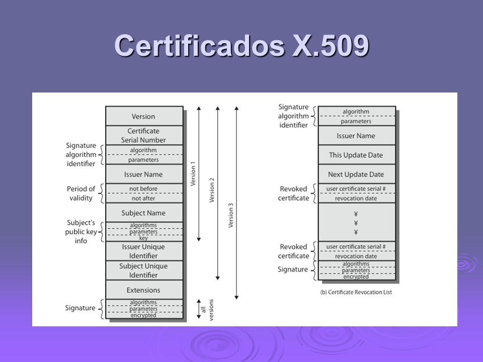 Certificados X.509 Figura 14.4 de Stallings mostra o formato de um certificado x.509 e CRL