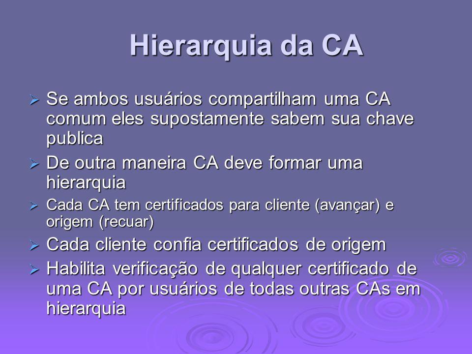 Hierarquia da CA Se ambos usuários compartilham uma CA comum eles supostamente sabem sua chave publica.