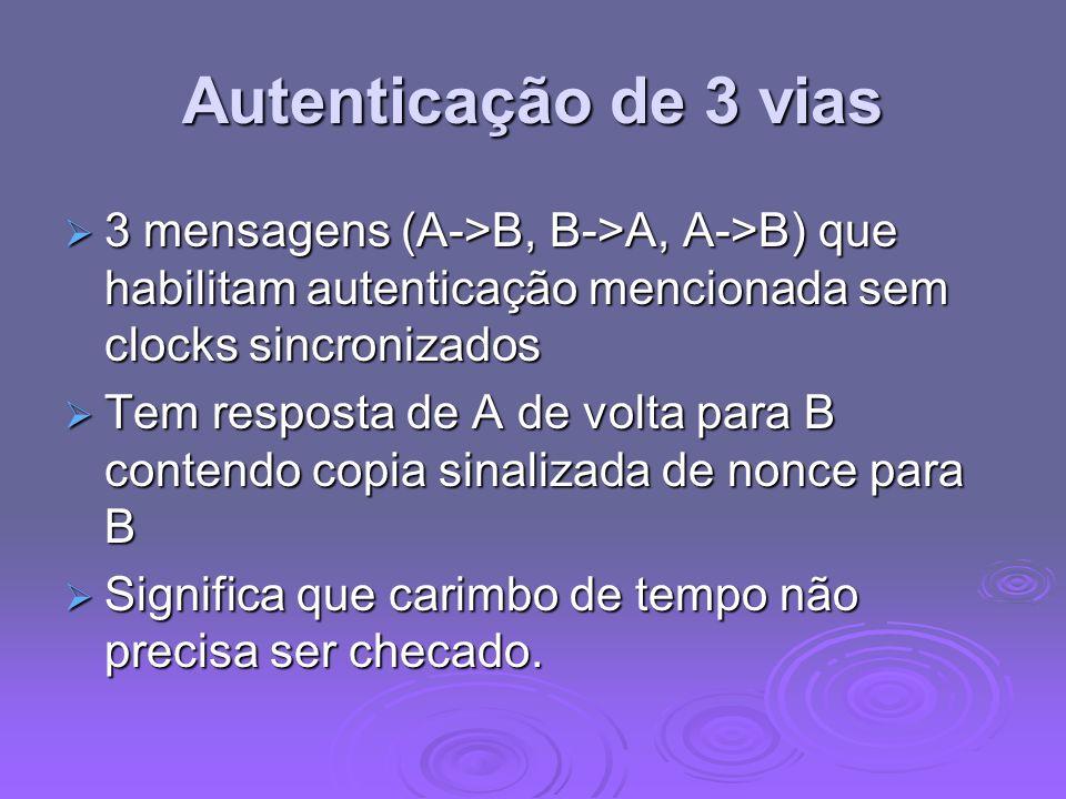 Autenticação de 3 vias 3 mensagens (A->B, B->A, A->B) que habilitam autenticação mencionada sem clocks sincronizados.
