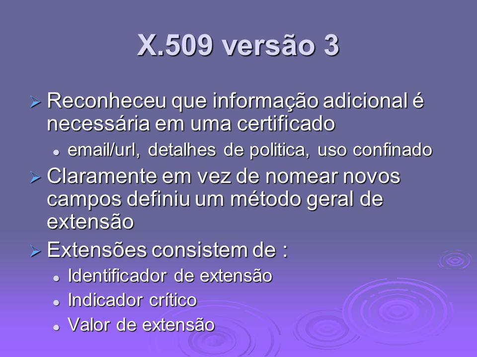 X.509 versão 3 Reconheceu que informação adicional é necessária em uma certificado. email/url, detalhes de politica, uso confinado.