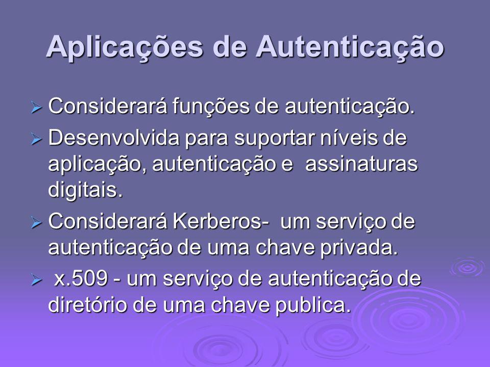 Aplicações de Autenticação
