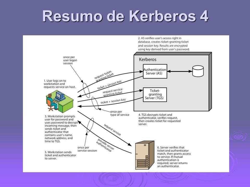 Resumo de Kerberos 4