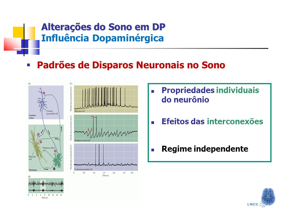 Alterações do Sono em DP Influência Dopaminérgica