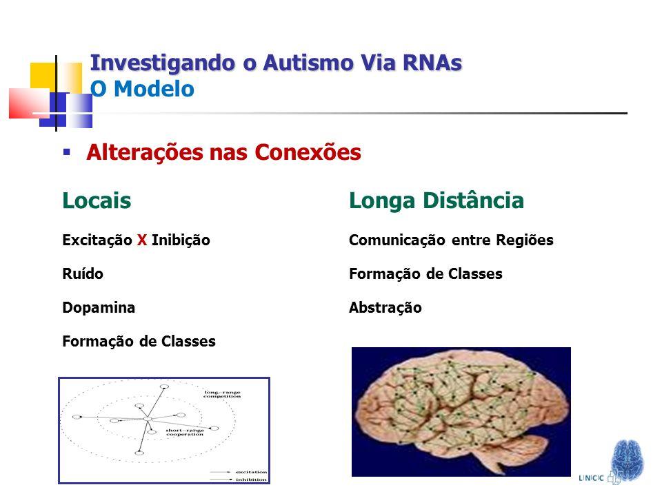 Investigando o Autismo Via RNAs O Modelo