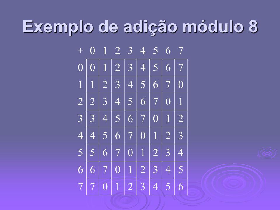 Exemplo de adição módulo 8