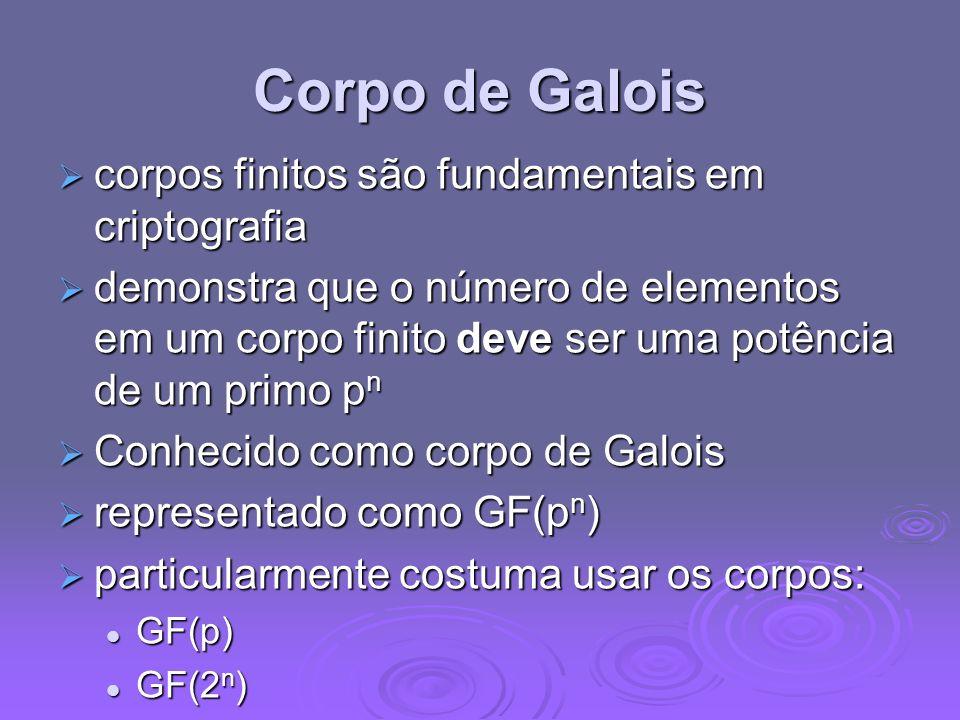 Corpo de Galois corpos finitos são fundamentais em criptografia