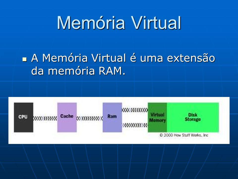 Memória Virtual A Memória Virtual é uma extensão da memória RAM.
