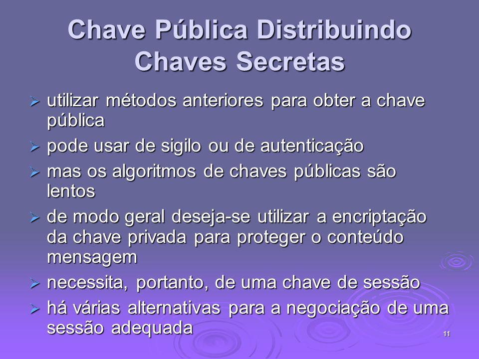 Chave Pública Distribuindo Chaves Secretas
